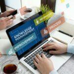 management in Salesforce